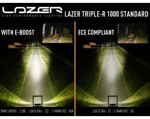 "Rampe à Leds Lazer T8 ""Standard"""